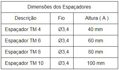 ESPAÇADOR TRELIÇADO DE TELA